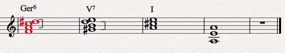 Beat Production 201: Compositional Techniques