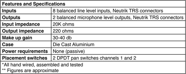 Unit Audio Summing Mixer Specs