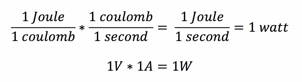 An Introduction to Ohm's Law and Power