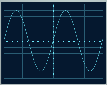 Figure 1: 80 Hz sine wave