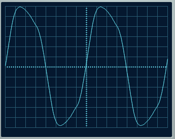 Figure 3: 80 Hz waveform affected by short release time