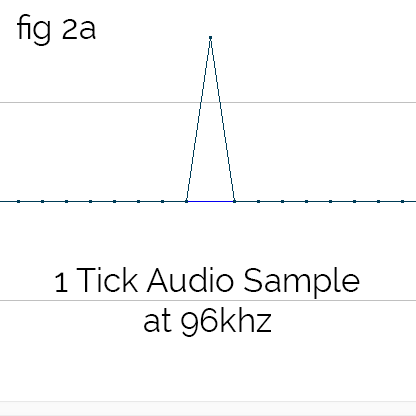 6 Things to Know About Sample Rate and Bit Depth
