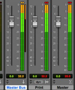 If your mix bus looks like this, you've got a problem...