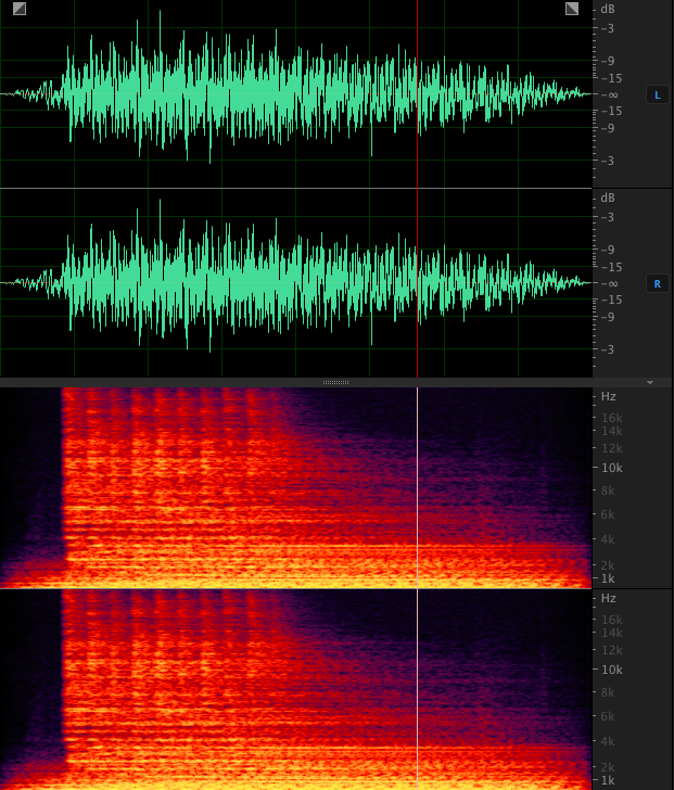 The Fundamentals of Waveform Editing