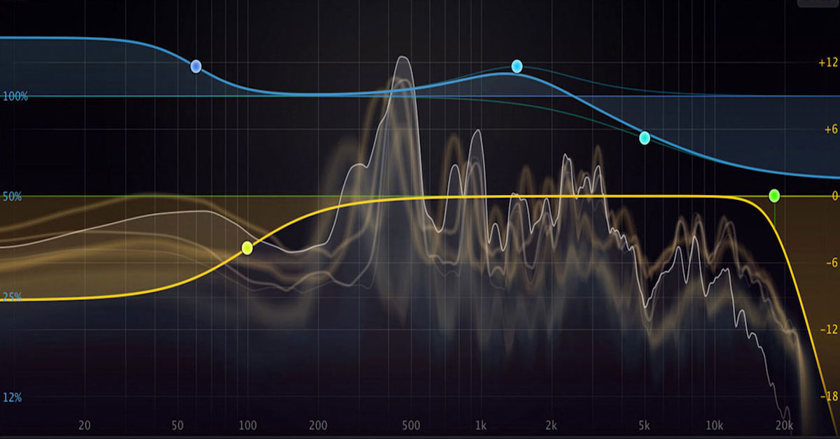 10 Popular Reverb and Delay Plugins Not Based on Analog Gear