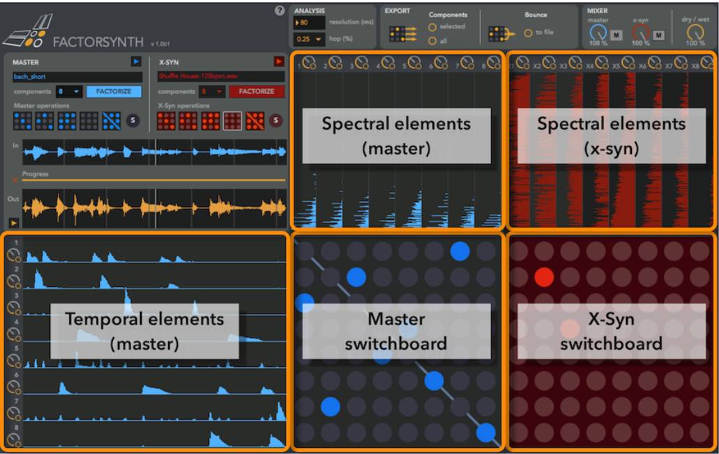 Factorsynth: A New Max for Live Device by JJ Burred