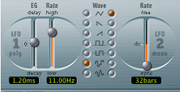 18 Synth Parameters That Are Often Misunderstood