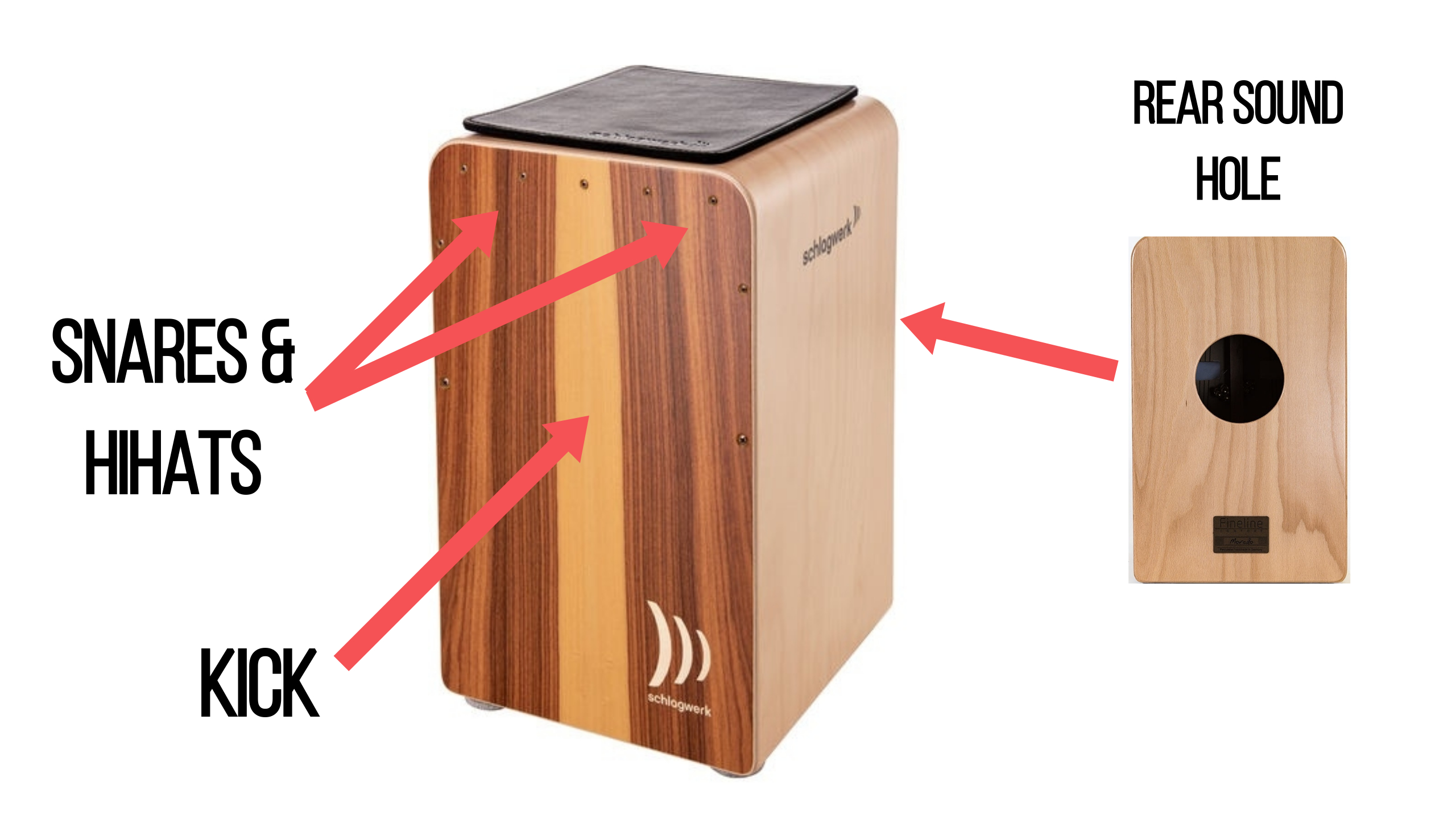 The Complete Guide to Recording & Mixing Cajon