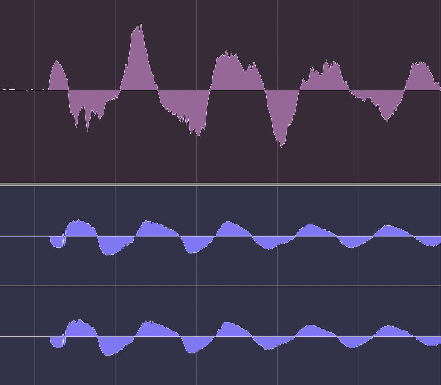 Before inverting the polarity of the layered snare. Note the discrepancies between the compressions and rarefactions of the waveforms.