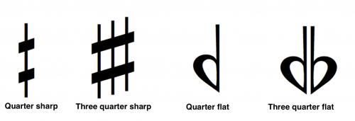Quarter tone accidentals in music notation.
