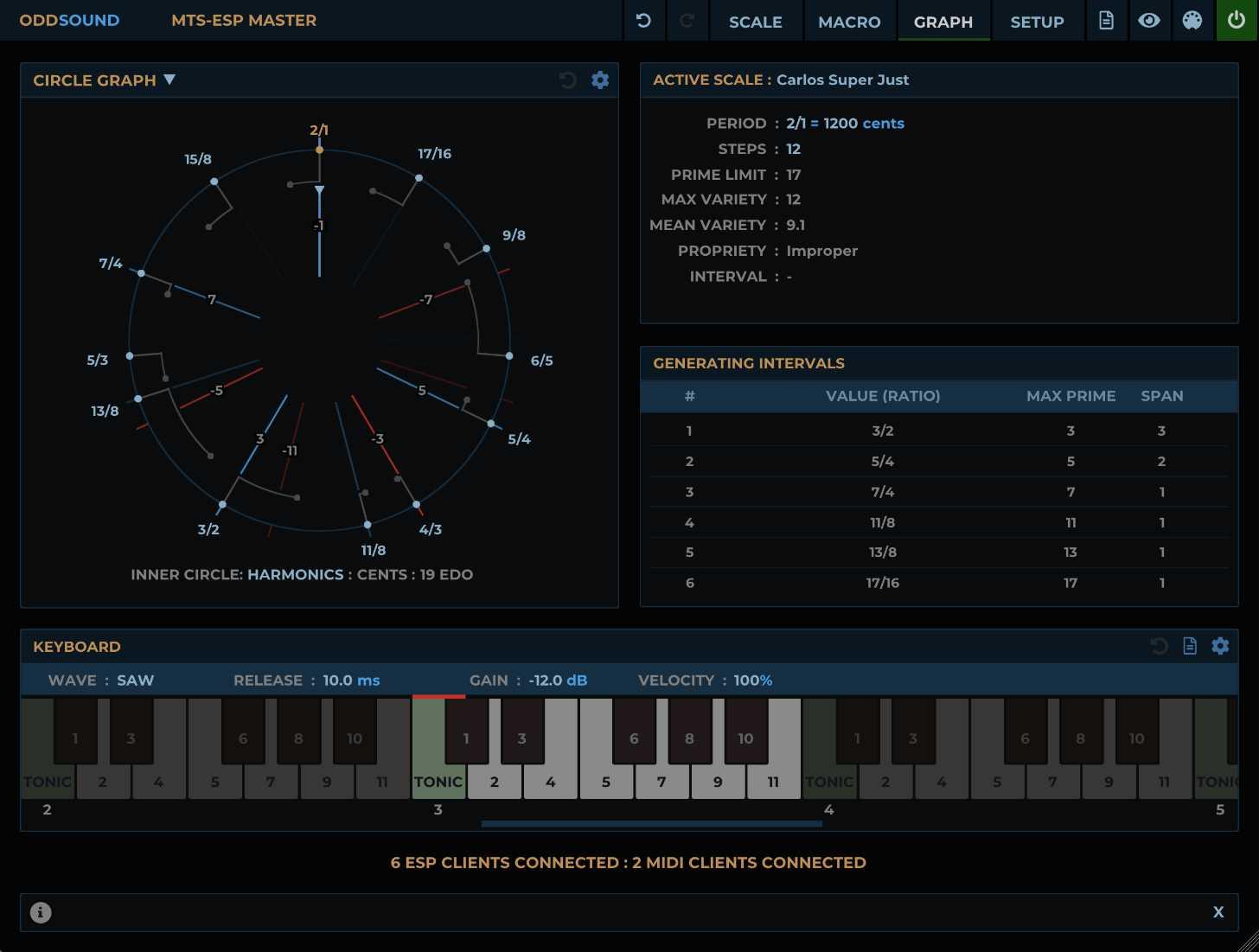 Oddsound MTS ESP